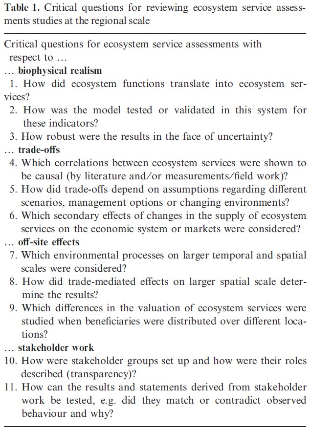 Table 1 from Seppelt et al. (2011) in Journal of Applied Ecology